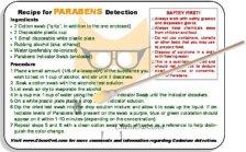 Parabens Indicator